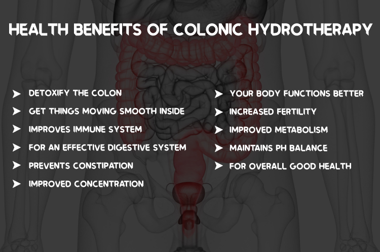 Health benefits of Colonic Hydrotherapy